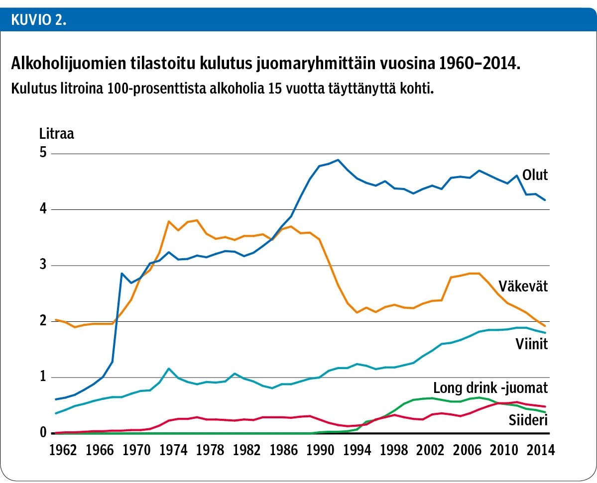 Huumeiden Käyttö Suomessa Tilasto